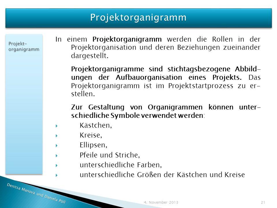Projektorganigramm Projekt-organigramm.