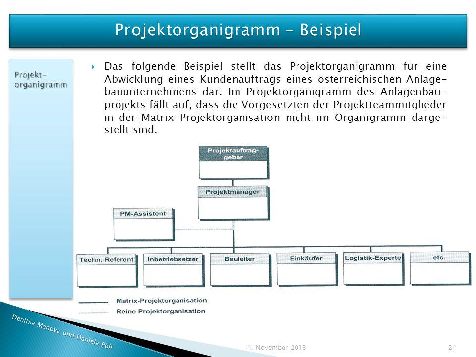 Projektorganigramm - Beispiel