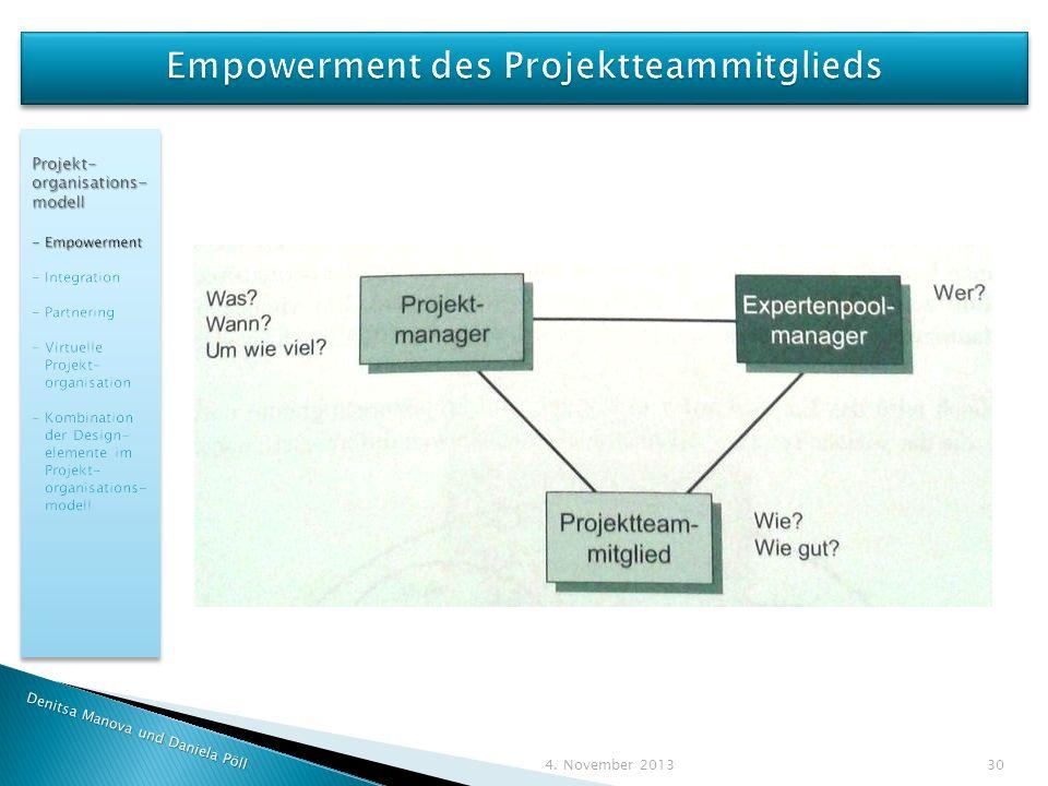 Empowerment des Projektteammitglieds