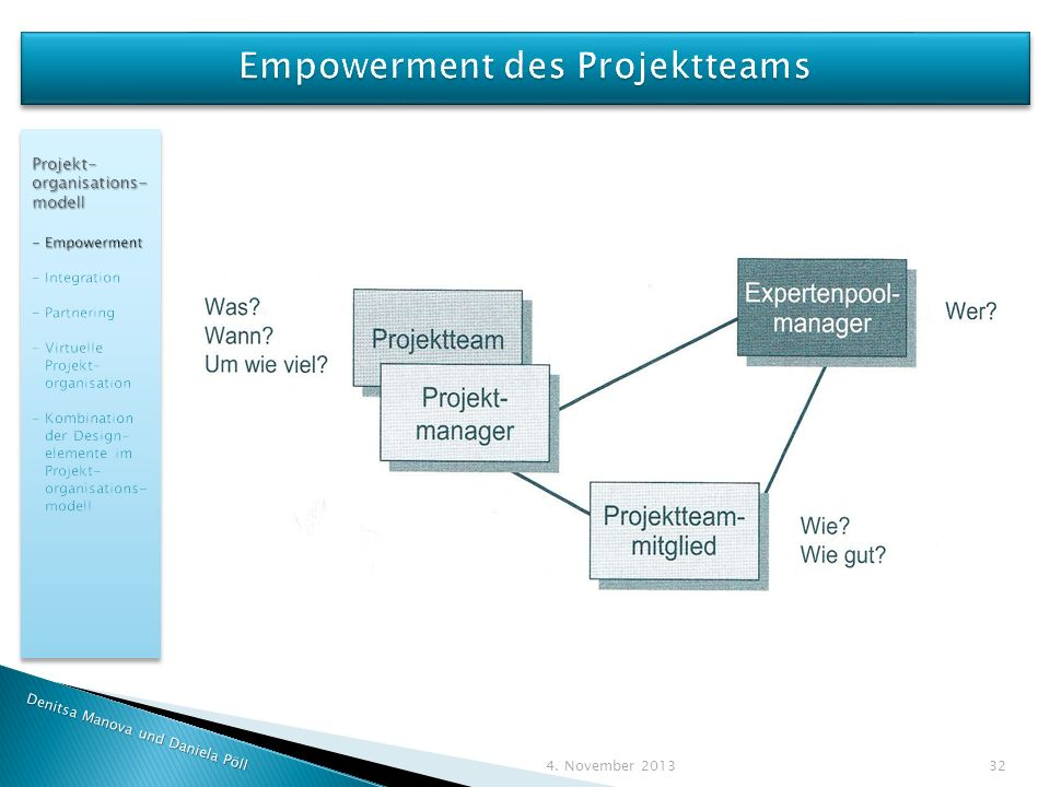 Empowerment des Projektteams