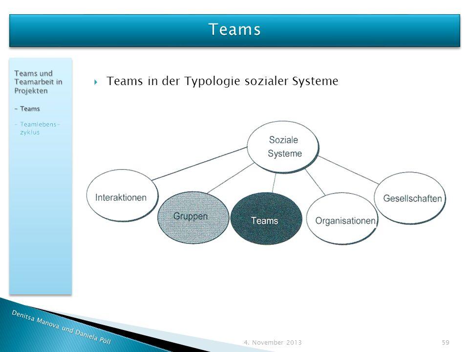 Teams Teams in der Typologie sozialer Systeme
