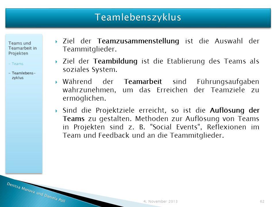 Teamlebenszyklus Teams und Teamarbeit in Projekten. - Teams. - Teamlebens- zyklus.
