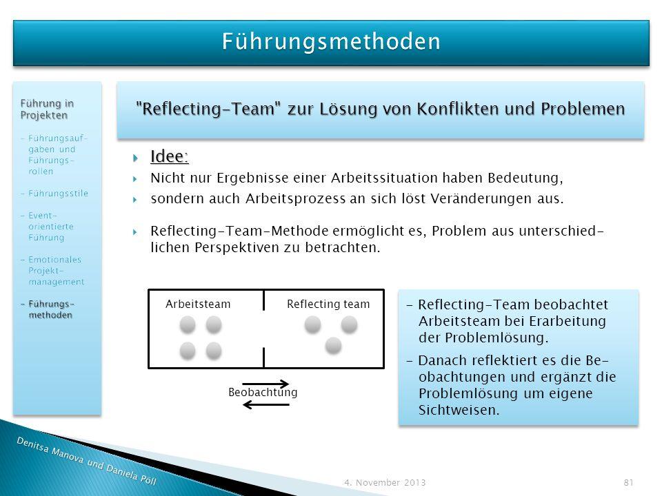 Reflecting-Team zur Lösung von Konflikten und Problemen