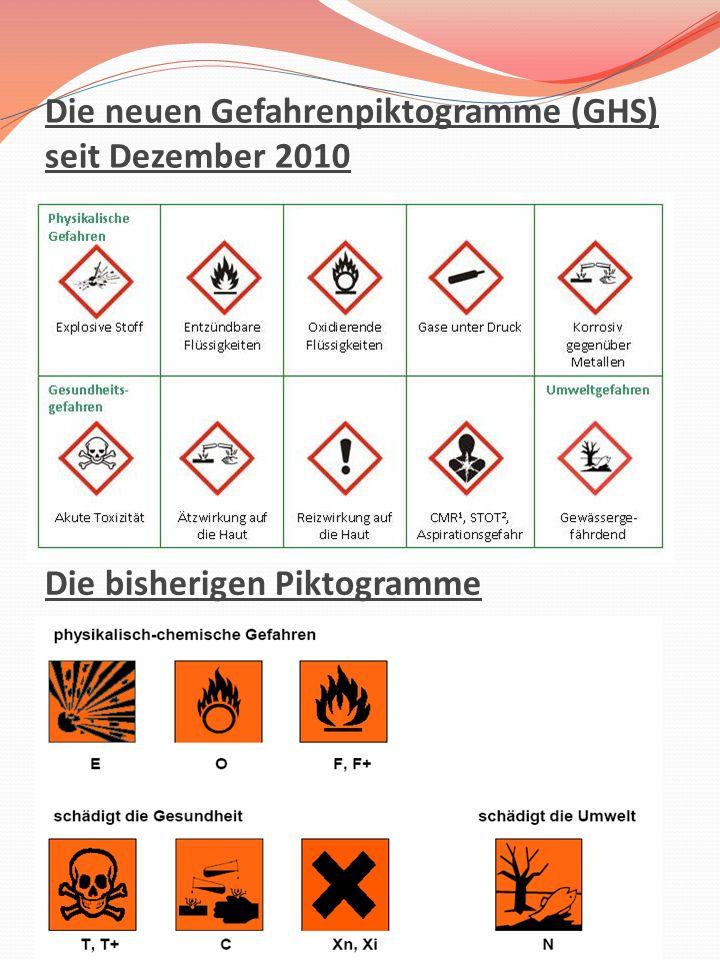 Die neuen Gefahrenpiktogramme (GHS) seit Dezember 2010