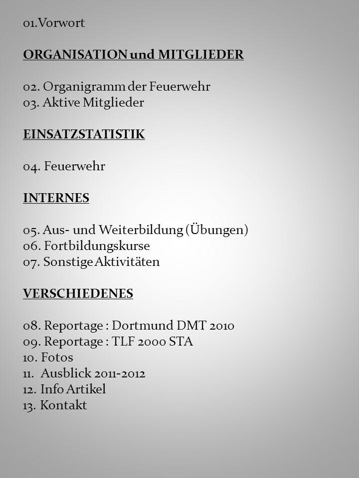 01.Vorwort ORGANISATION und MITGLIEDER. 02. Organigramm der Feuerwehr. 03. Aktive Mitglieder. EINSATZSTATISTIK.
