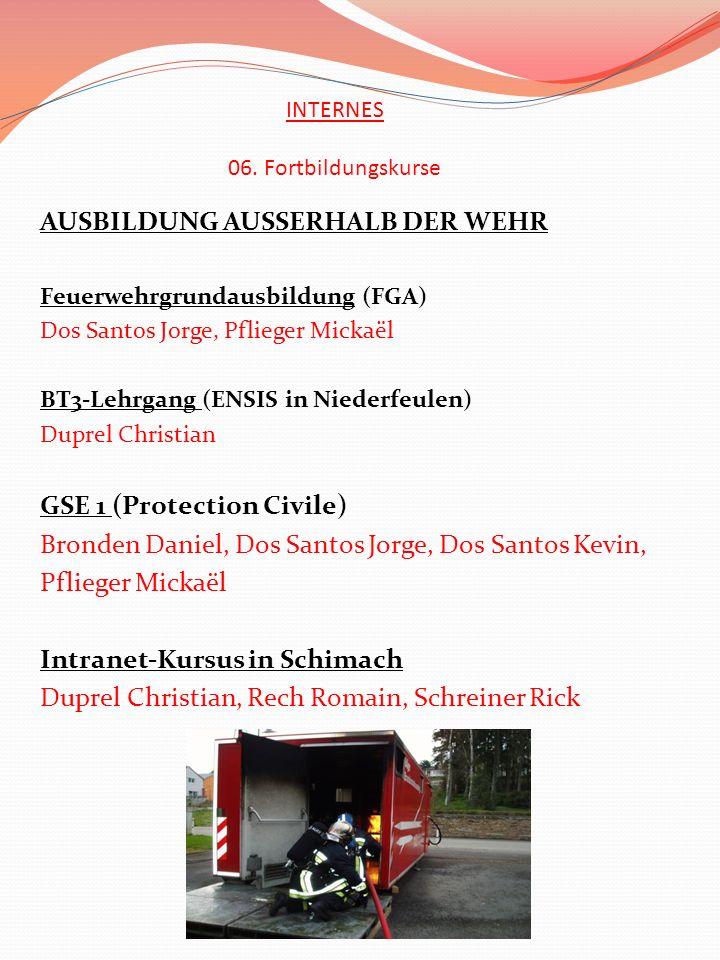 INTERNES 06. Fortbildungskurse