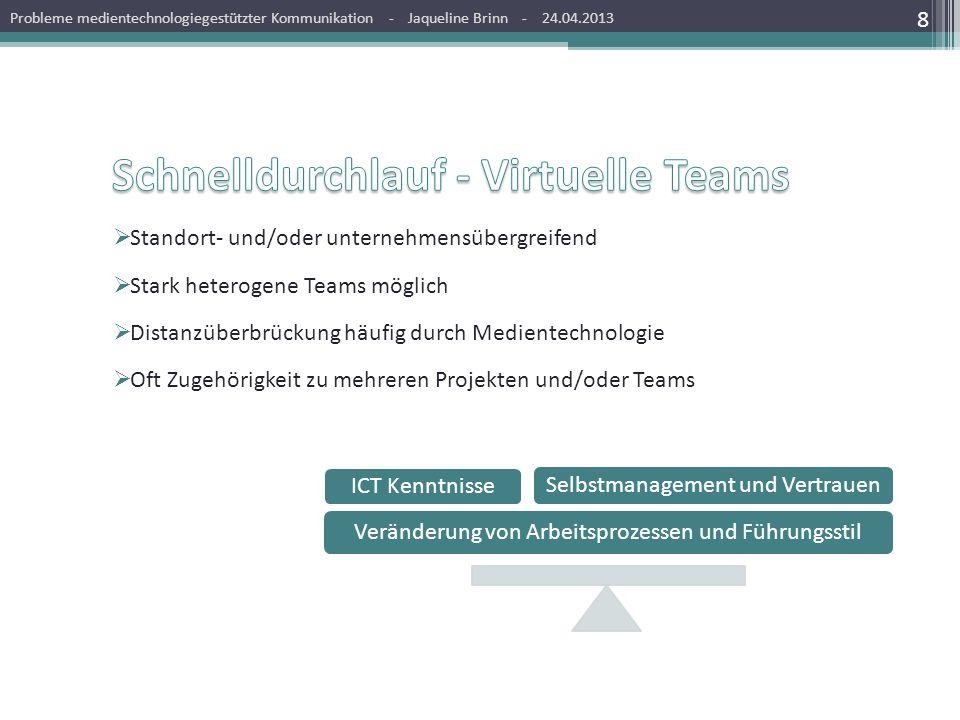 Schnelldurchlauf - Virtuelle Teams