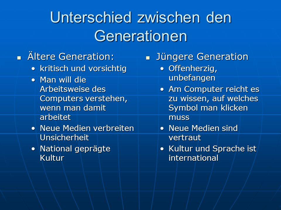 Unterschied zwischen den Generationen
