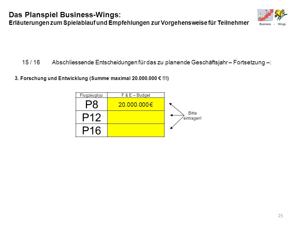 P8 P12 P16 Das Planspiel Business-Wings: