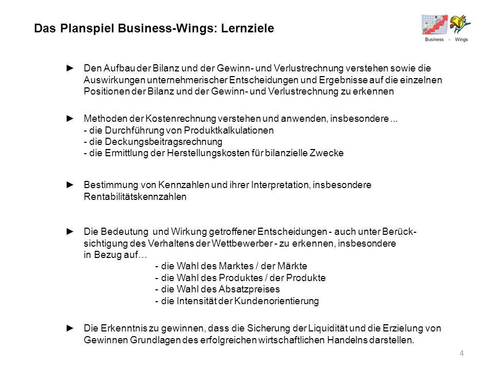 Das Planspiel Business-Wings: Lernziele
