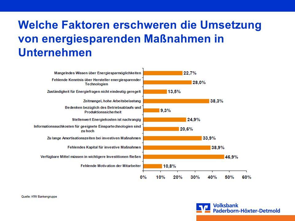 Welche Faktoren erschweren die Umsetzung von energiesparenden Maßnahmen in Unternehmen