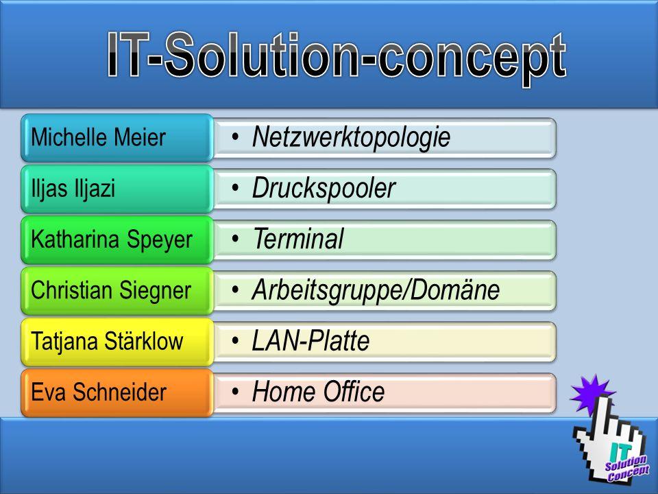 IT-Solution-concept Netzwerktopologie Druckspooler Terminal