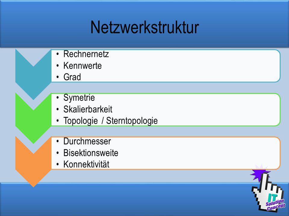 Netzwerkstruktur Rechnernetz Kennwerte Grad Symetrie Skalierbarkeit
