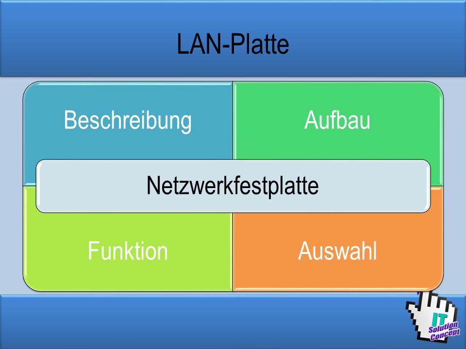 LAN-Platte Netzwerkfestplatte Beschreibung Aufbau Funktion Auswahl