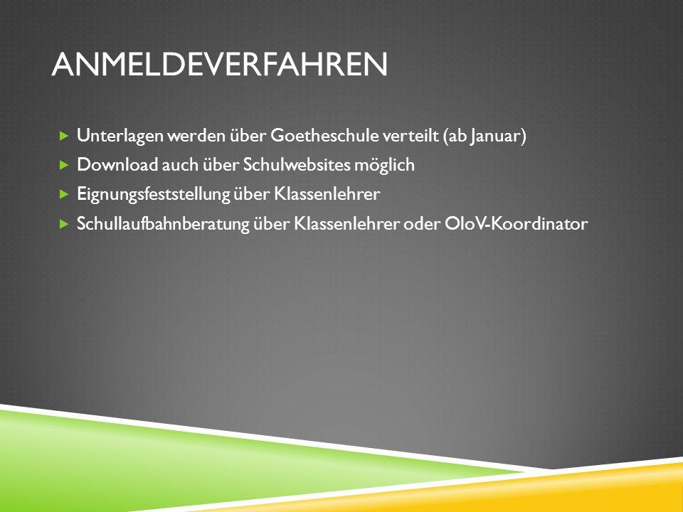 Anmeldeverfahren Unterlagen werden über Goetheschule verteilt (ab Januar) Download auch über Schulwebsites möglich.