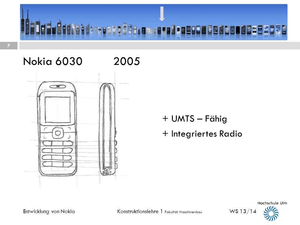 Nokia 6030 2005 + UMTS – Fähig + Integriertes Radio