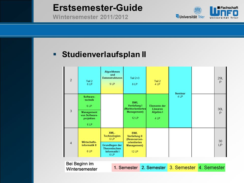 Studienverlaufsplan II