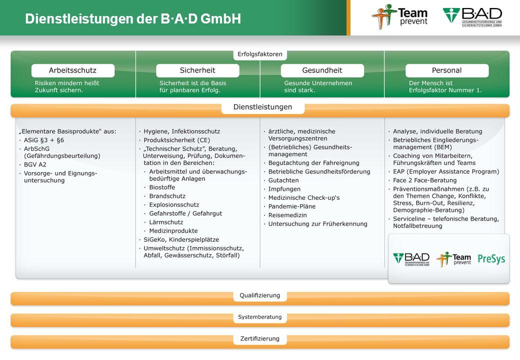 Dienstleistungen der B·A·D GmbH