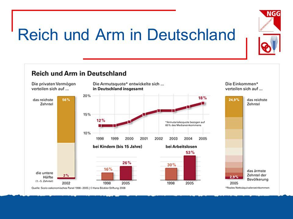 Reich und Arm in Deutschland