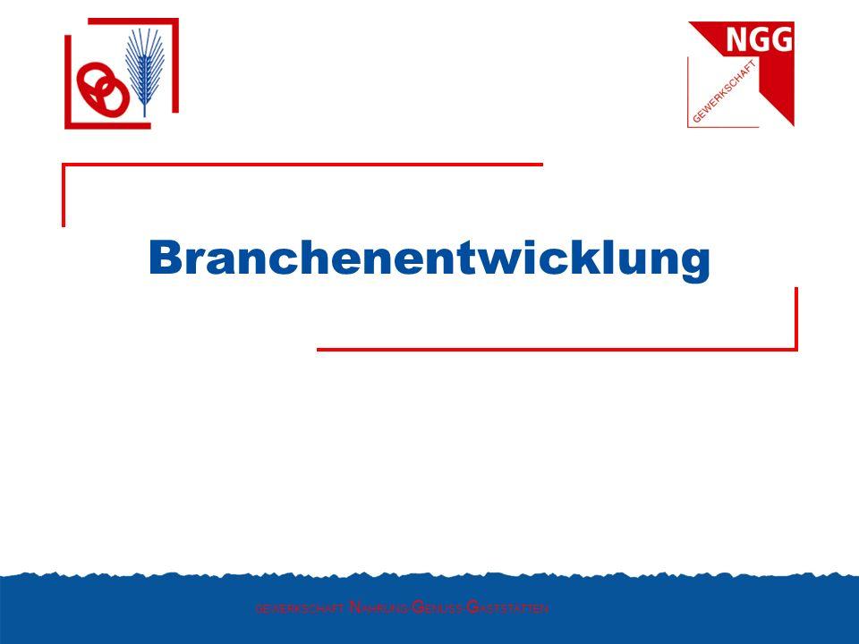 Branchenentwicklung GEWERKSCHAFT NAHRUNG-GENUSS-GASTSTÄTTEN