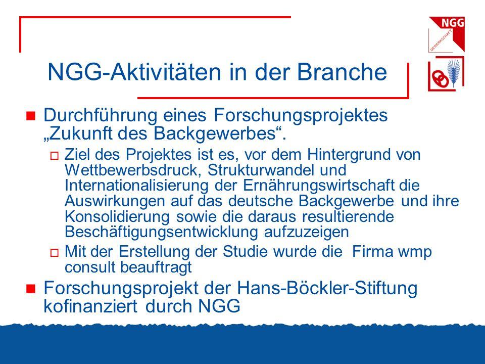 NGG-Aktivitäten in der Branche