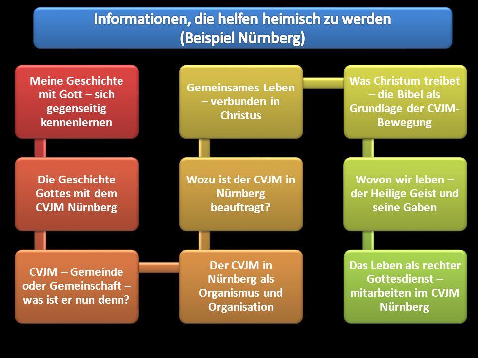 Informationen, die helfen heimisch zu werden (Beispiel Nürnberg)