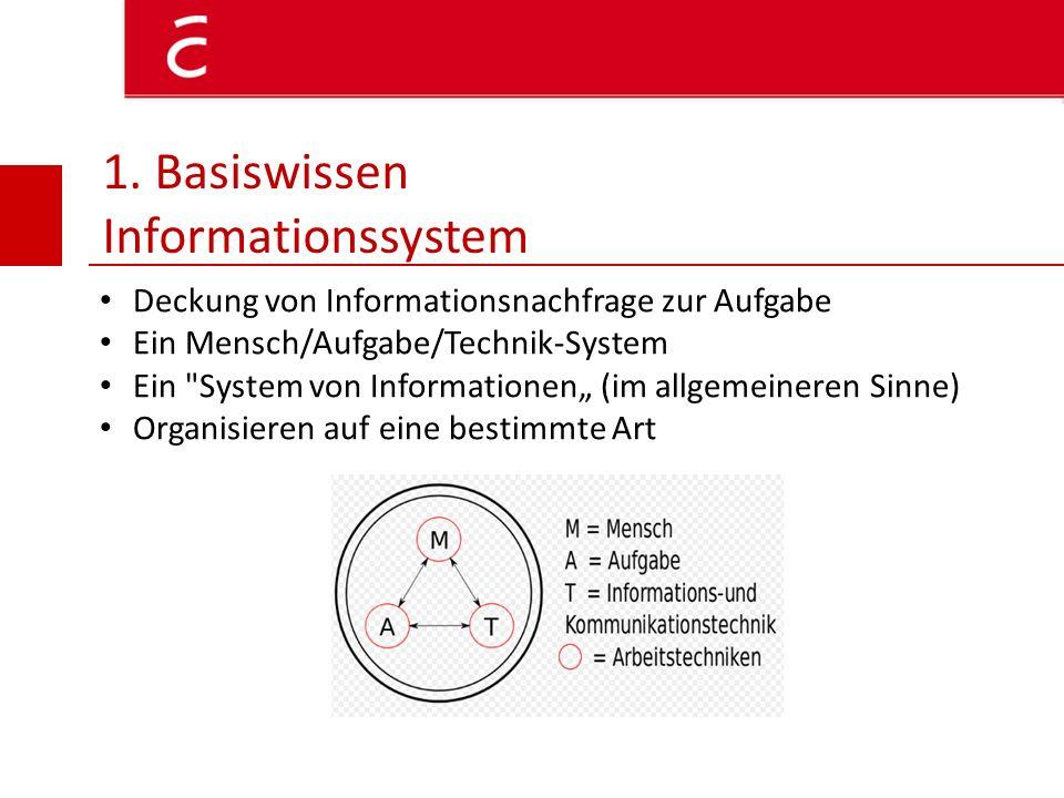 1. Basiswissen Informationssystem