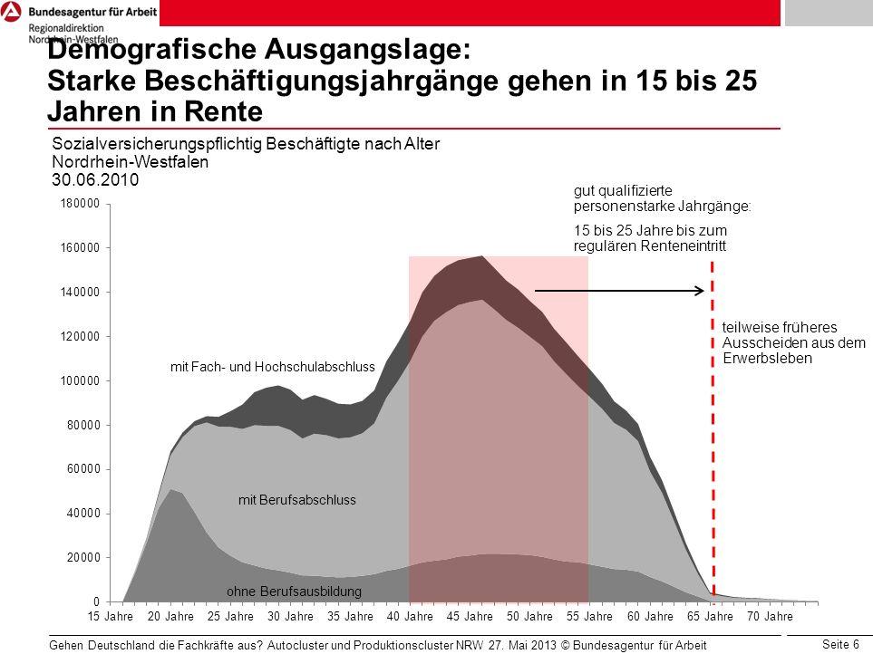 Demografische Ausgangslage: Starke Beschäftigungsjahrgänge gehen in 15 bis 25 Jahren in Rente