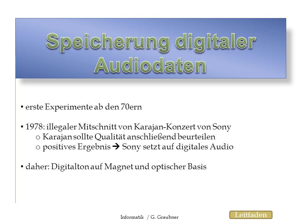 Speicherung digitaler Audiodaten