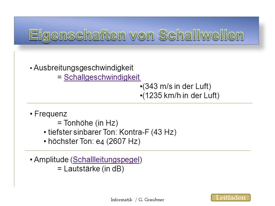 Eigenschaften von Schallwellen