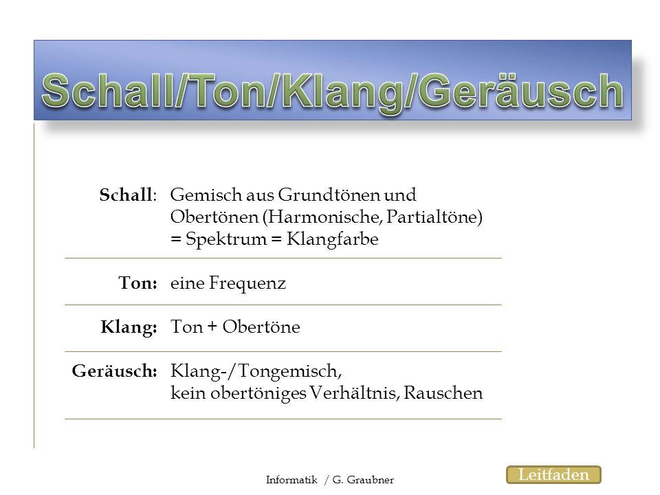 Schall/Ton/Klang/Geräusch