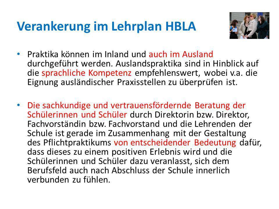 Verankerung im Lehrplan HBLA