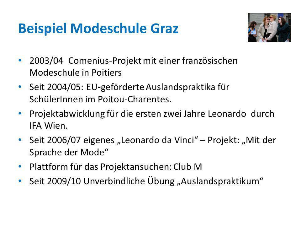 Beispiel Modeschule Graz