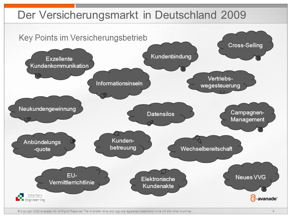 Der Versicherungsmarkt in Deutschland 2009