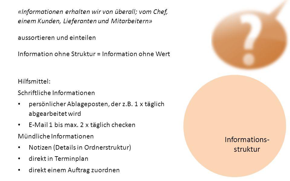 Informations-struktur