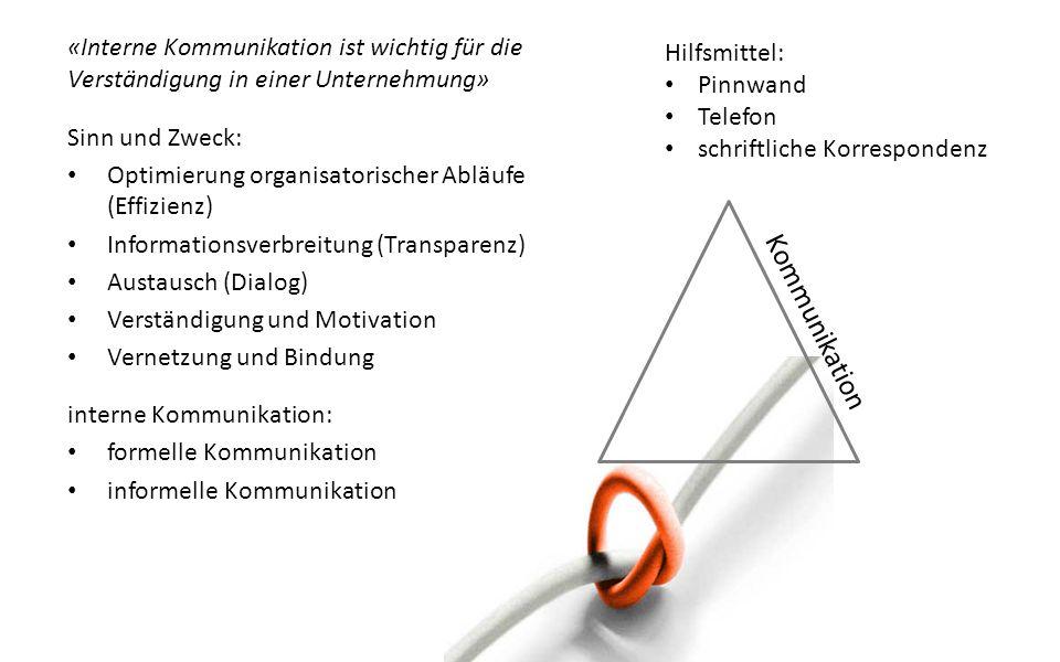 «Interne Kommunikation ist wichtig für die Verständigung in einer Unternehmung»