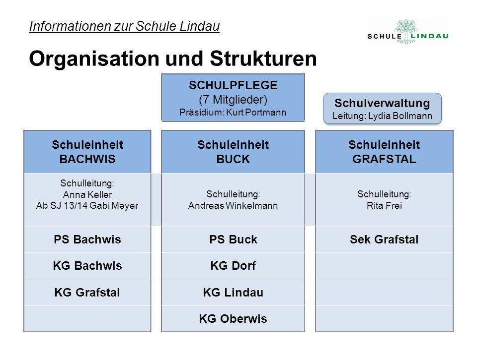 Informationen zur Schule Lindau Organisation und Strukturen
