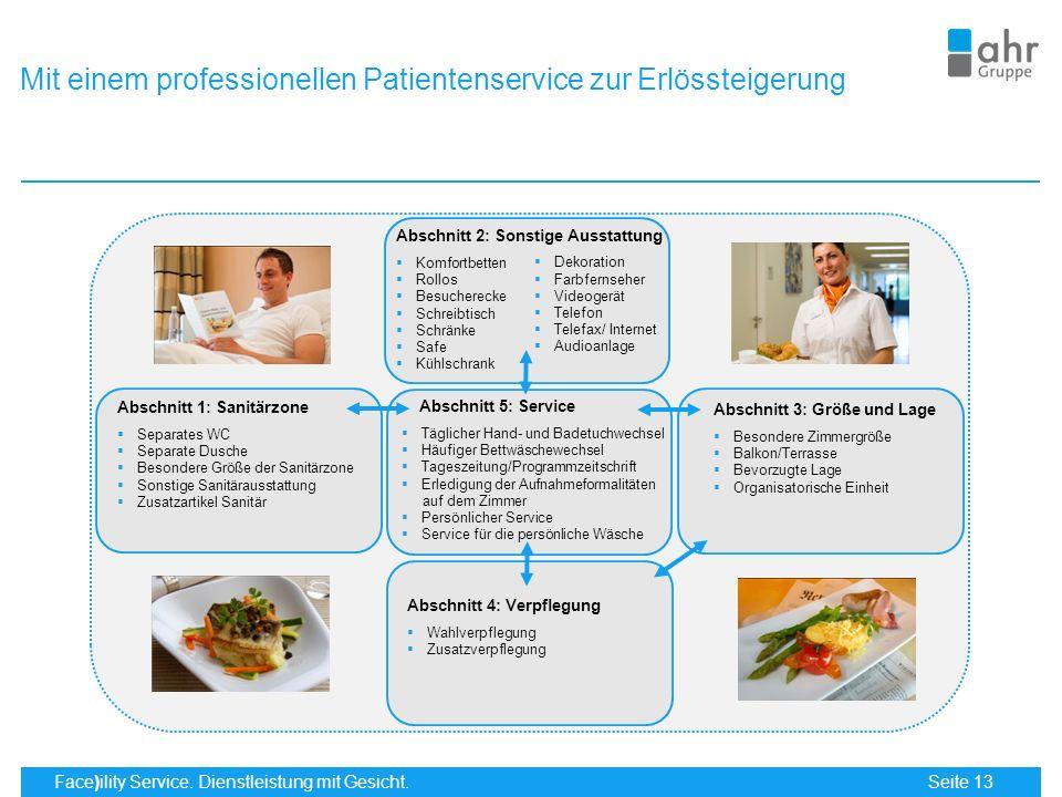 Mit einem professionellen Patientenservice zur Erlössteigerung