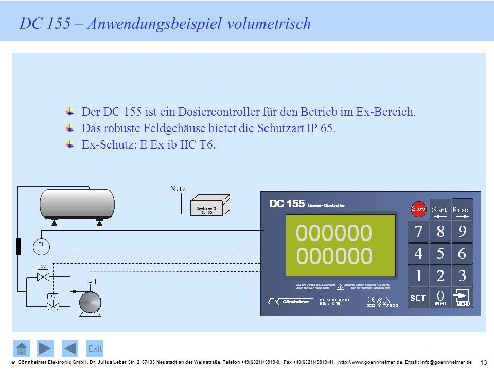 DC 155 – Anwendungsbeispiel volumetrisch