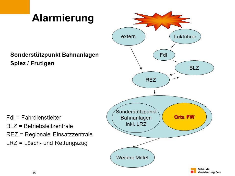 Alarmierung Sonderstützpunkt Bahnanlagen Spiez / Frutigen