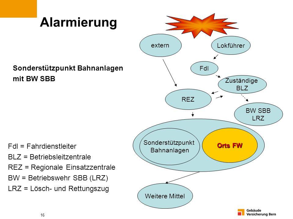 Alarmierung Sonderstützpunkt Bahnanlagen mit BW SBB
