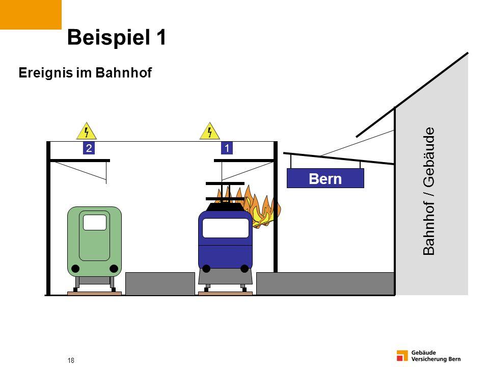 Beispiel 1 Ereignis im Bahnhof 1 2 Bern Bahnhof / Gebäude