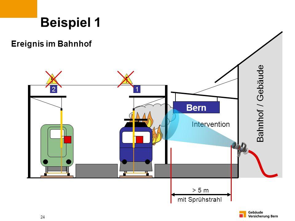 Beispiel 1 Bahnhof / Gebäude Bern Ereignis im Bahnhof Intervention 1 2
