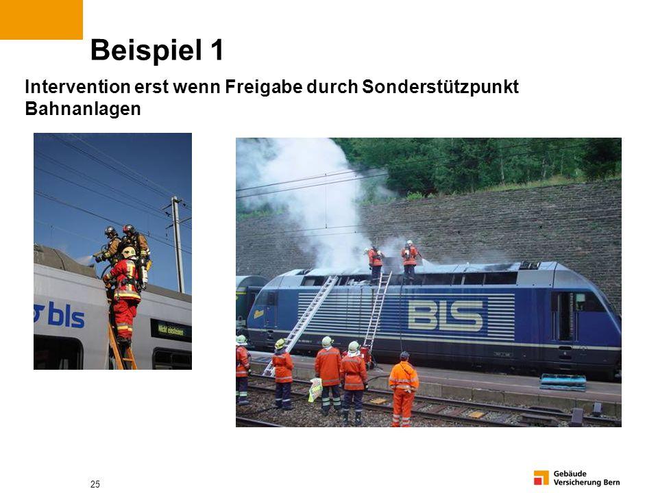 Beispiel 1 Intervention erst wenn Freigabe durch Sonderstützpunkt Bahnanlagen