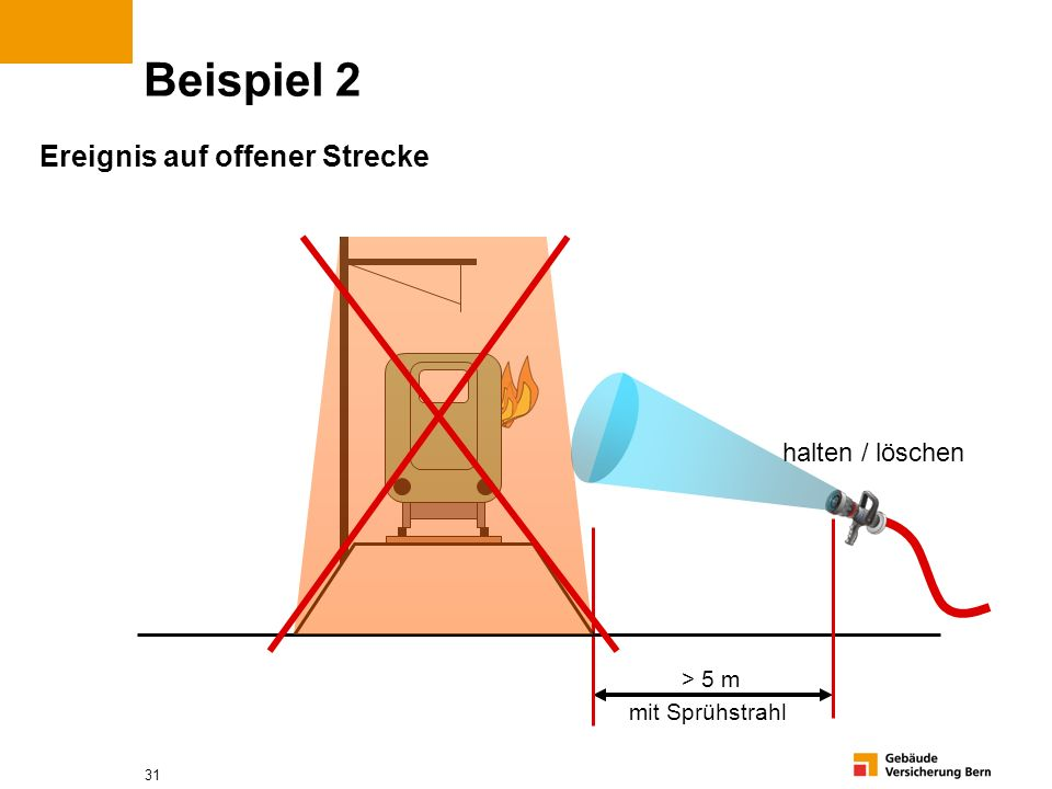Beispiel 2 Ereignis auf offener Strecke halten / löschen > 5 m