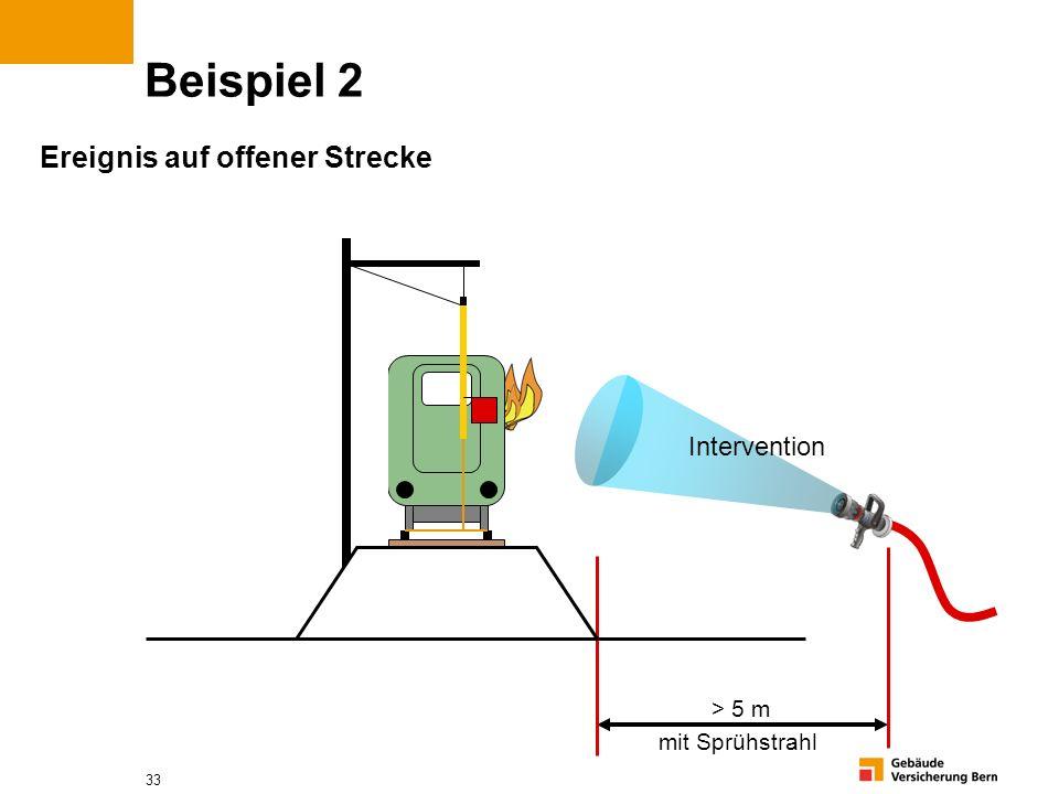 Beispiel 2 Ereignis auf offener Strecke Intervention > 5 m