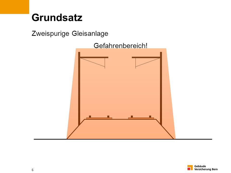 Grundsatz Zweispurige Gleisanlage Gefahrenbereich!