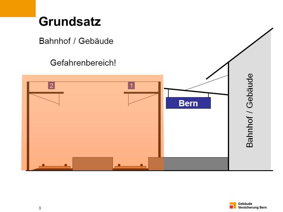 Grundsatz Bahnhof / Gebäude Gefahrenbereich! Bahnhof / Gebäude Bern 1