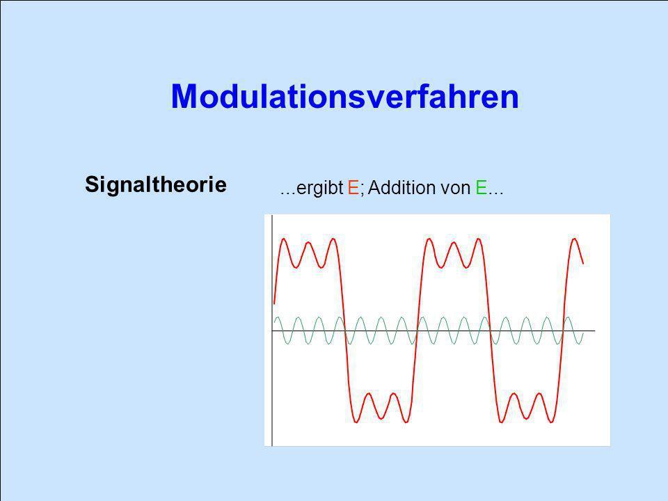 Signaltheorie ...ergibt E; Addition von E...