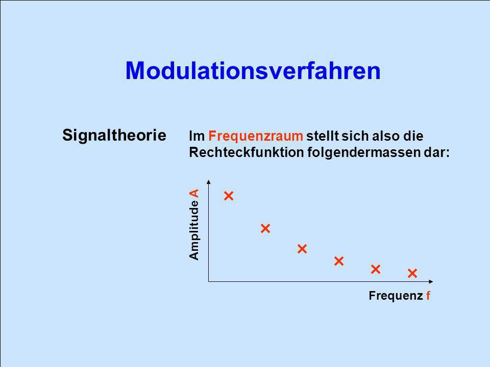 Signaltheorie Im Frequenzraum stellt sich also die